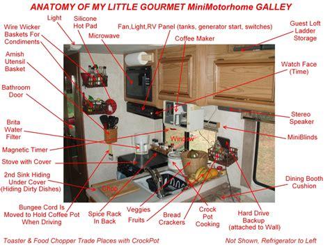 cabinet anatomy except the kitchen sink dearmissmermaid s blog