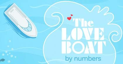 gopher the rebel love boat shows the love boat