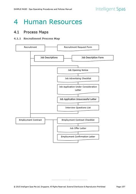 human resource procedure manual template ggettshows