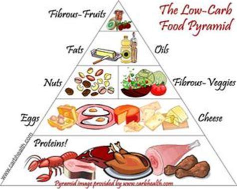 alimenti a basso contenuto di proteine gli alimenti a basso o nullo carboidrati russelmobley