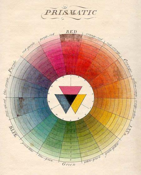 prismacolor pencil color wheel 209 best prismacolor images on pinterest color palettes