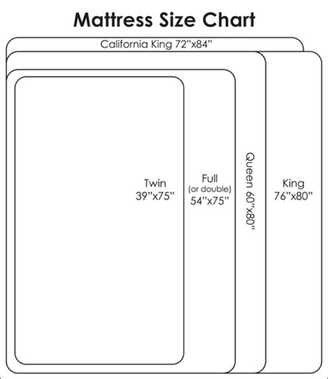 bed sizes chart mattress sizes chart mattress size chart and dimensions