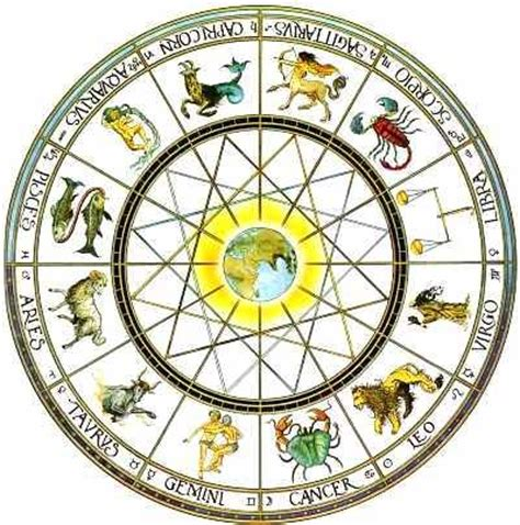 astro sign astro sun sign wheel according to