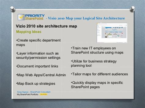 sharepoint site map visio sharepoint site maps using visio 2010