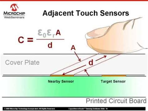 layout and physical design guidelines for capacitive sensing mtouch videolike