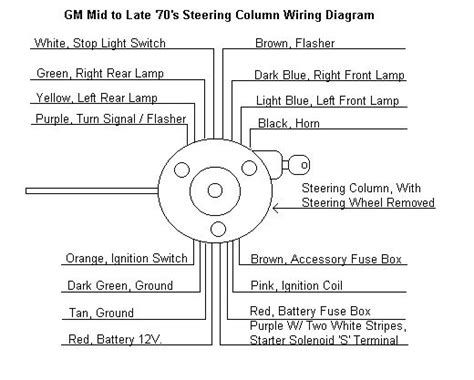 gm steering column wiring steering free printable