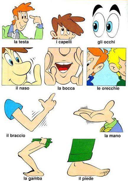 Len Italien by The World S Catalog Of Ideas