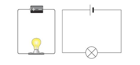 ks3 bitesize science electric current and voltage