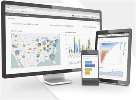 qlik sense set analysis tutorial an in depth look at qlik sense desktop part 1 it