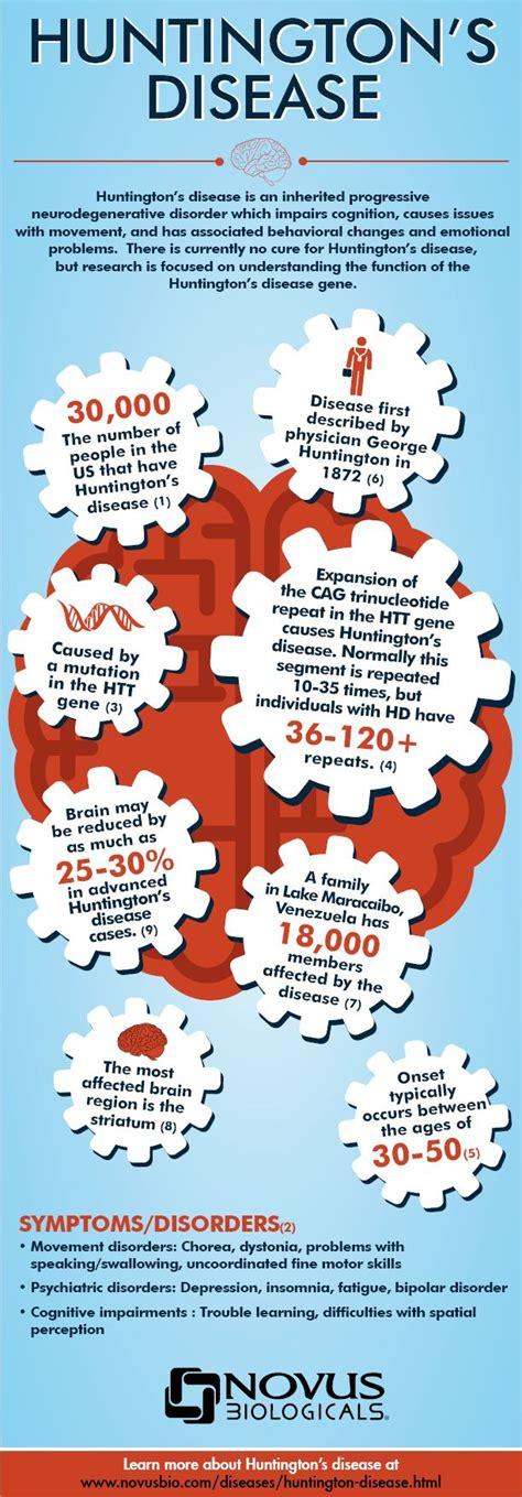 Huntington S Disease Infographic Infographics M 233 Decine