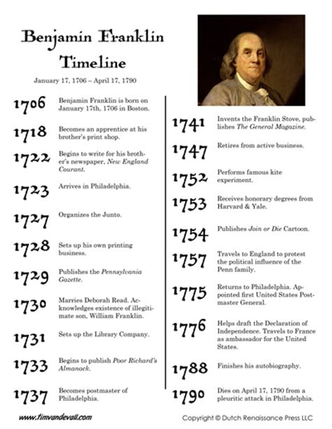 Benjamin Franklin Biography And Contributions | benjamin franklin timeline handout