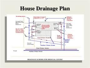 Floor Planning Websites house drainage system