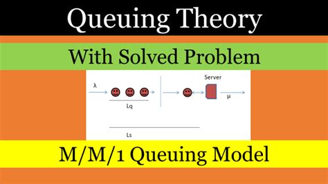Queuing Theory Notes For Mba by Pdf Queuing Theory Study Notes For Mechanical