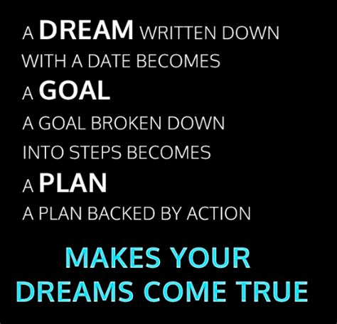 planning your dreams goal oriented quotes quotesgram