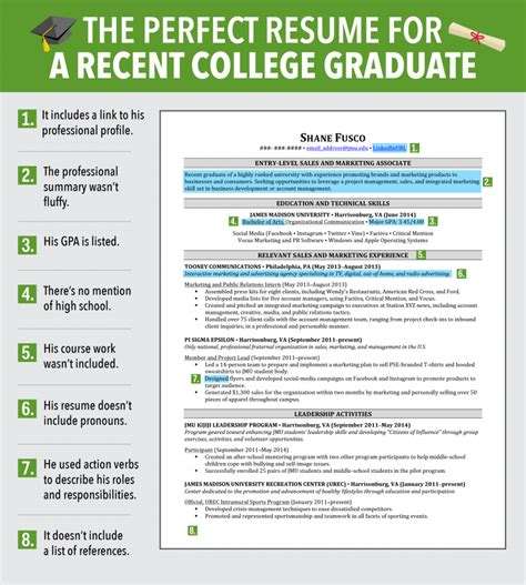 Resume Tips For A Excellent Resume For A Recent College Graduate Six Minutes Smarter