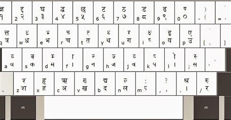 keyboard layout for krishna font nepali fonts keyboard layout shared