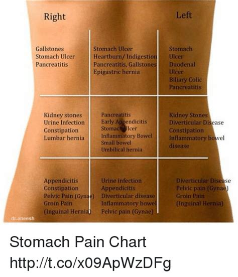 how to fix stomach pain 25 best memes about constipation constipation memes