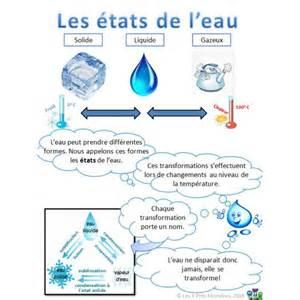 les 233 tats de l eau sciences boutiques