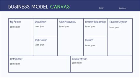 Startup Business Model Template 20 beautiful presentation themes for business marketing