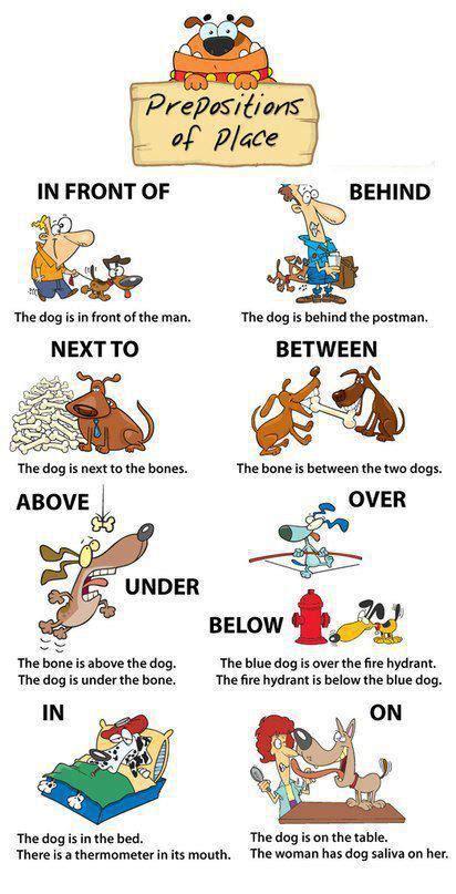verb patterns engleski jezik engleski jezik prepositions prijedlozi основна школа