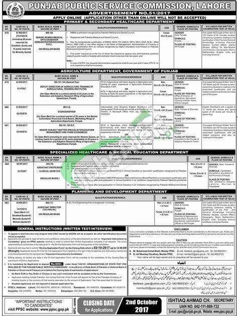 paper pattern ppsc www ppsc gop pk jobs 2017 syllabus pattern sle paper