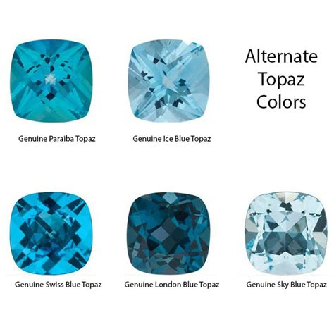 Blue Topaz For cushion or swiss blue topaz half bezel statement