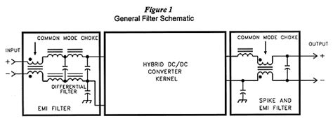 common mode choke dc dc converter dc power input considerations emi filter characteristics