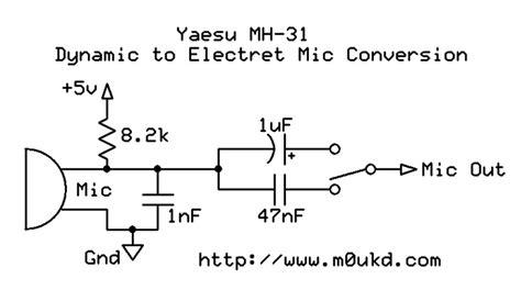 Shure Sm 58 Switch Mic Mik Microphone Mikrofon Kabel Sm58 Aksesoris dl3pa callsign lookup by qrz