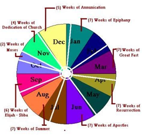 catholic colors religious liturgical calendar and its colors new