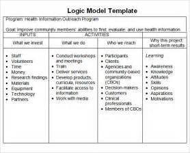 evaluation logic model template logic model template 748 best images about marketing