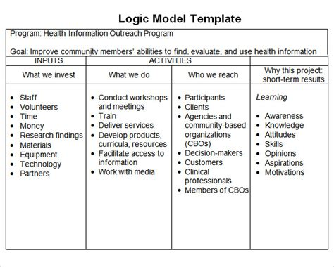 Logic Model Template Powerpoint Google Search Process Logic Model Template Powerpoint