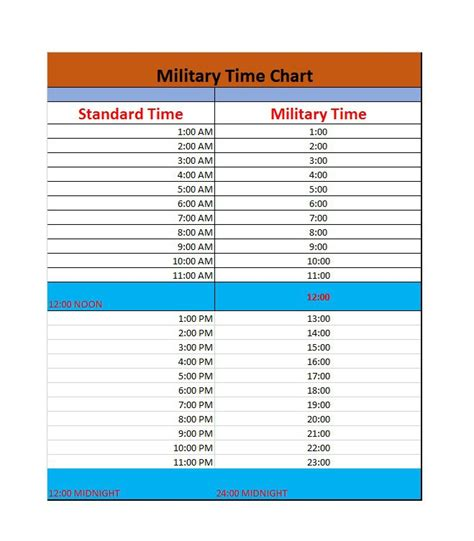 printable military time cheat sheet 30 printable military time charts template lab