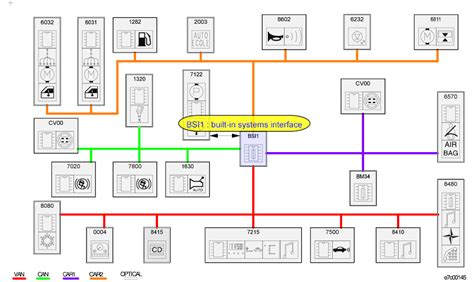 peugeot 206 bsi wiring diagram 30 wiring diagram images