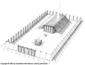 The Specific Layout Of Tabernacle And Its Courtyard Is Significant  sketch template