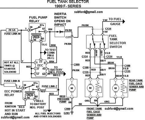 isuzu shift solenoid location nearest kinko s to my location wiring diagram odicis 1987 ford bronco fuel injection wiring diagram wiring diagram for free