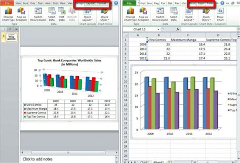 Make A Chart In Powerpoint And Excel Exle Powerpoint Presentation For