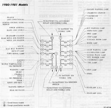 1982 nissan 280zx wiring diagram wiring diagram manual
