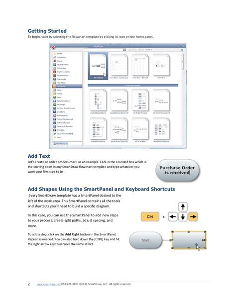 smartdraw flowchart how to create flowcharts with smartdraw