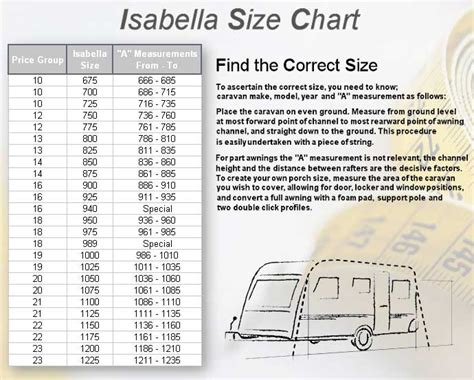 awning sizes chart isabella winter isabella awnings caravan awnings