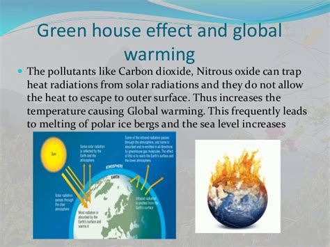Causes And Effects Of Global Warming Essay by Essay About Cause And Effect Of Global Warming Illustrationessays Web Fc2