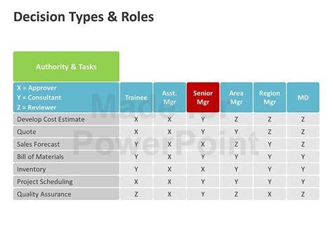 matrix powerpoint template decision matrix template powerpoint decision matrix
