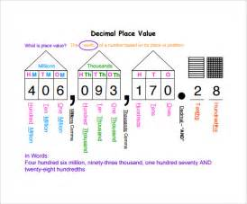 place value chart template decimal place value chart 8 free documents in