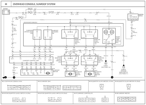 kia carnival wiring diagram wiring diagram and schematics