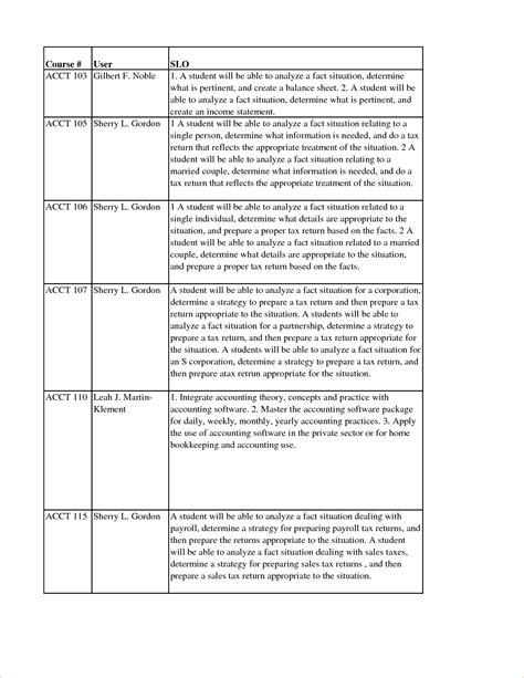 essay structure us 2 paragraph essay paragraph essay format diagnostic essay