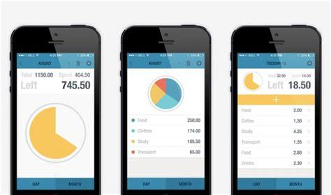 aplikasi untuk membuat video animasi di iphone 5 aplikasi keuangan pribadi terbaik di iphone yang wajib
