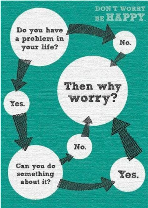 Why Worry why worry live like a grownup