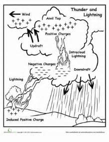 lightning diagram worksheet education com