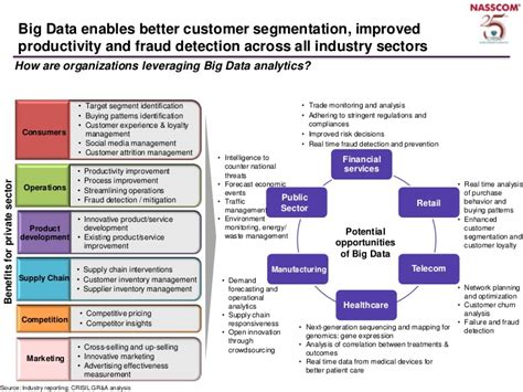 pattern analysis segmentation big data excerpts v2