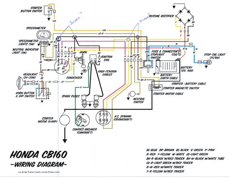car electrical wiring car electrical wiring diagram for kw