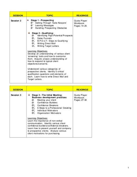 sales prospecting plan template sle sales effectiveness program